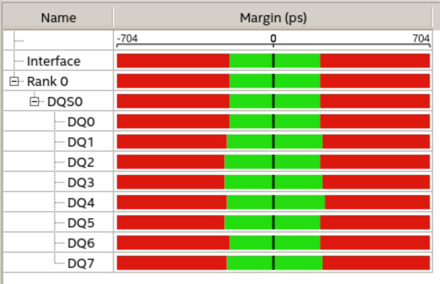 Margin report for single bank read